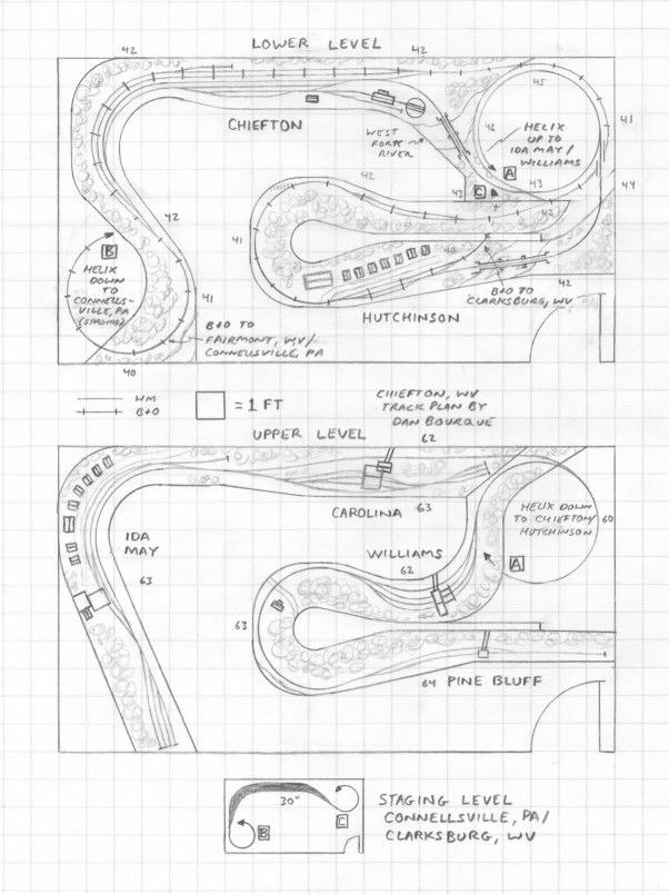 Track plan WM B&O Chiefton, WV HO scale