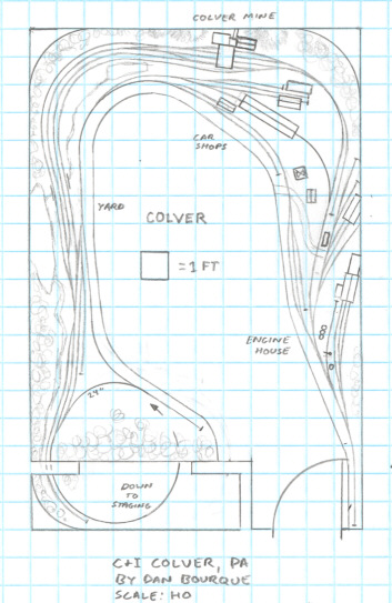 Track plan C&I Colver, PA HO scale