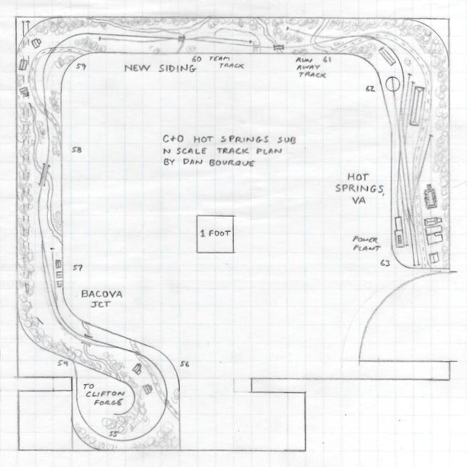 C&O Hot Springs Sub, VA N Scale Track Plan