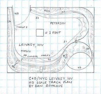 C&O NYC Leivasy, WV track plan HO