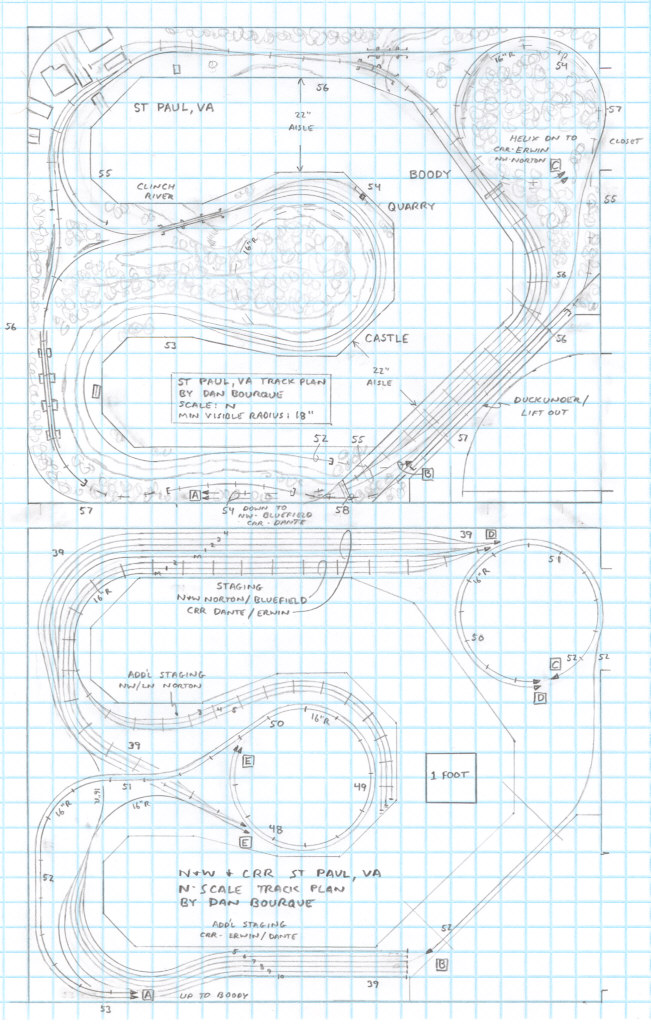 Track plan CRR N&W St Paul, VA N scale