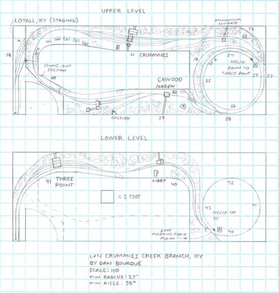 Track plan L&N Crummies Creek Branch HO scale