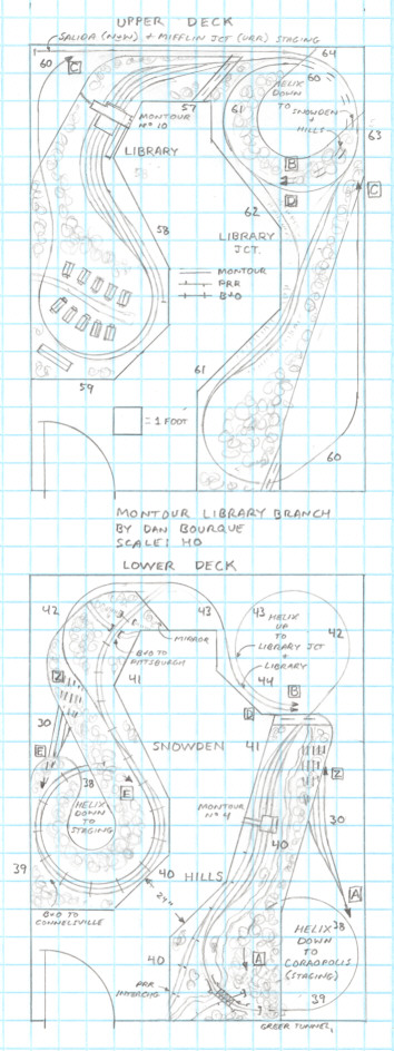 Track plan Montour Library Branch - HO scale