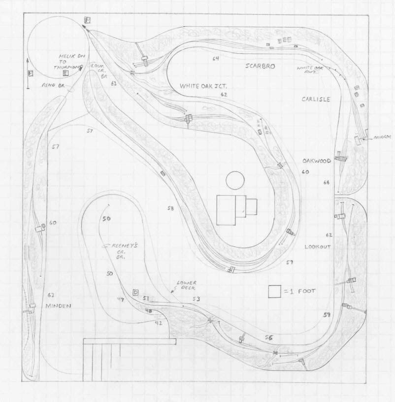 Track Plan C&O New River District, WV HO scale - Upper