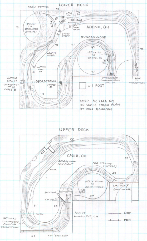 Track plan NKP ACNA, OH HO scale