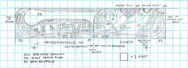 SOU Brevard Branch, NC HO scale track plan by Dan Bourque