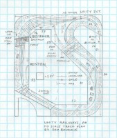 Track Plan Unity Railways HO scale